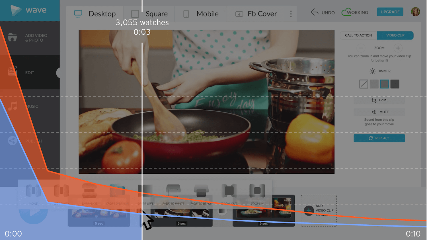 Wave video Integration with Wistia | Wave video